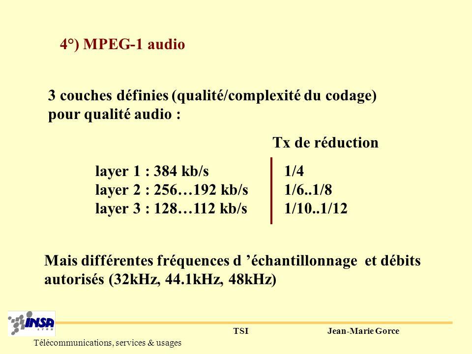 TSIJean-Marie Gorce Télécommunications, services & usages 3°) MPEG Audio Moving Pictures Coding Experts Group Janvier 1988 : naissance, groupe mandaté par ISO/EIC MPEG = normalisation vidéo / audio / system MPEG-1 : qualité VHS sur CD-rom (352x288 + CD audio @ 1.5Mbit/s) MPEG-2 : TVHS, multimedia ==>TV numérique AAC (fin Avril97) Advanced Audio Coding MPEG-4 : diminuer le débit; coder infos complémentaires ==>Multimédia http://drogo.cselt.it/mpeg/