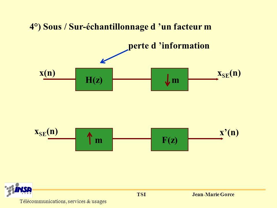TSIJean-Marie Gorce Télécommunications, services & usages Filtre passe-bas=interpolateur f0f0 -f E fEfE f E /2-f E /2 A 2.f E -2.f E