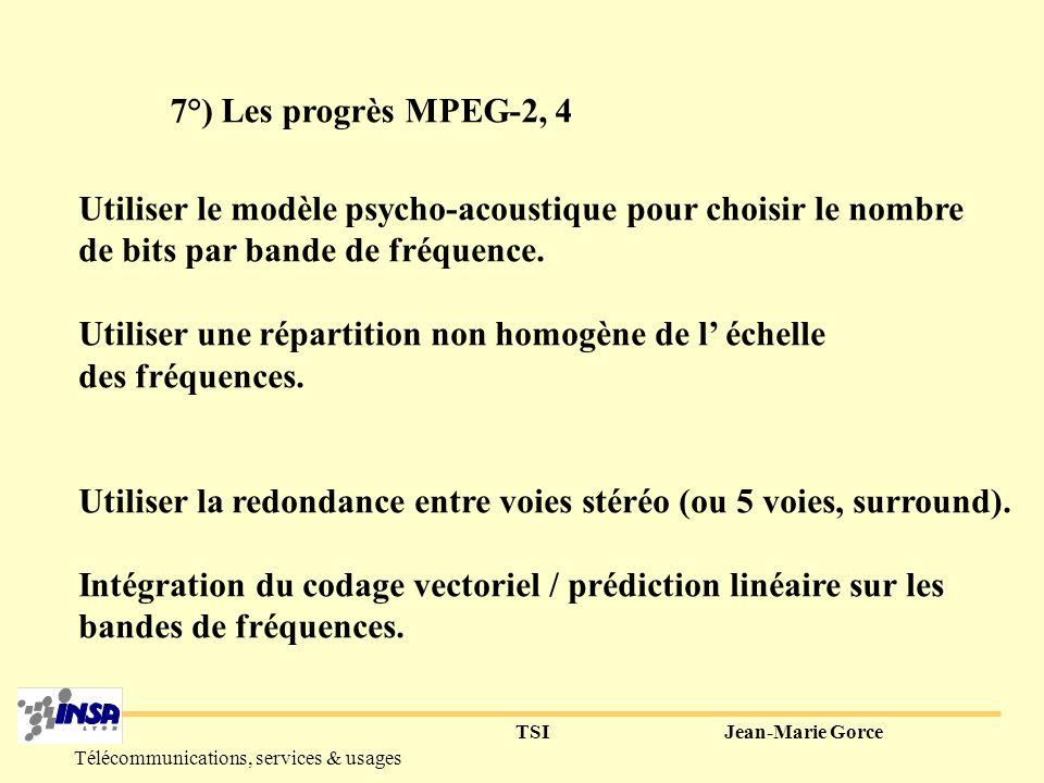TSIJean-Marie Gorce Télécommunications, services & usages 6°) Les problèmes techniques 1) Le choix des filtres H : parfaits => IIR 2) Approximation => choix des filtres F adaptés (transformée en Cosinus) 3) Sélectionner la bonne longueur de vecteur initial 4) Nombre de bandes de fréquences