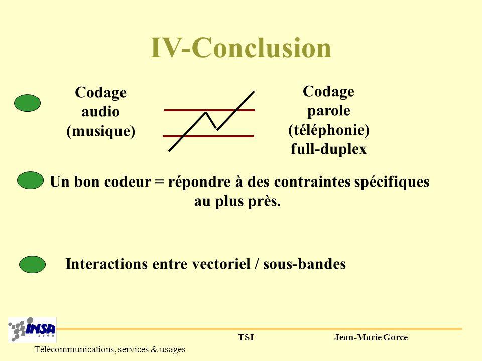 TSIJean-Marie Gorce Télécommunications, services & usages 7°) Les progrès MPEG-2, 4 Utiliser le modèle psycho-acoustique pour choisir le nombre de bits par bande de fréquence.