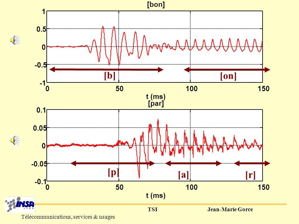 TSIJean-Marie Gorce Télécommunications, services & usages Occlusives non voisées Occlusives voisées Pharynx Cavité buccale E souffle cordes vocales [P, T, K] [B, D, G] Pharynx Cavité buccale E souffle Cavité nasale E
