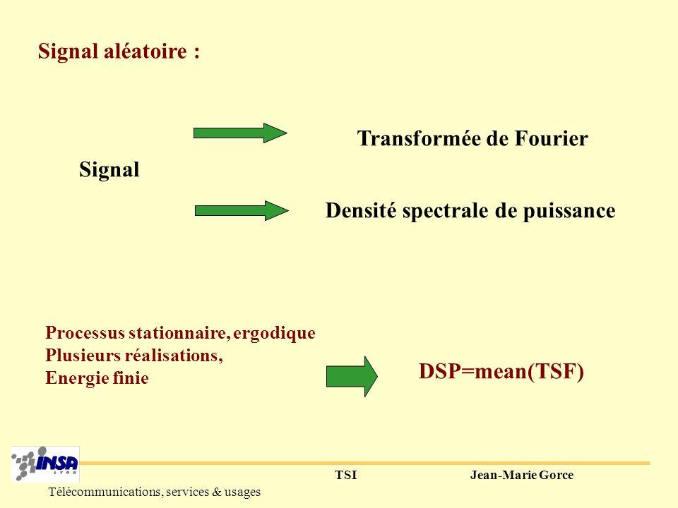 TSIJean-Marie Gorce Télécommunications, services & usages 00.10.20.30.40.50.60.70.80.91 -0.1 -0.05 0 0.05 0.1 t (s) sachez parler t (s) f (MHz) 00.10.20.30.40.50.60.70.80.91 0 1 2 3 4