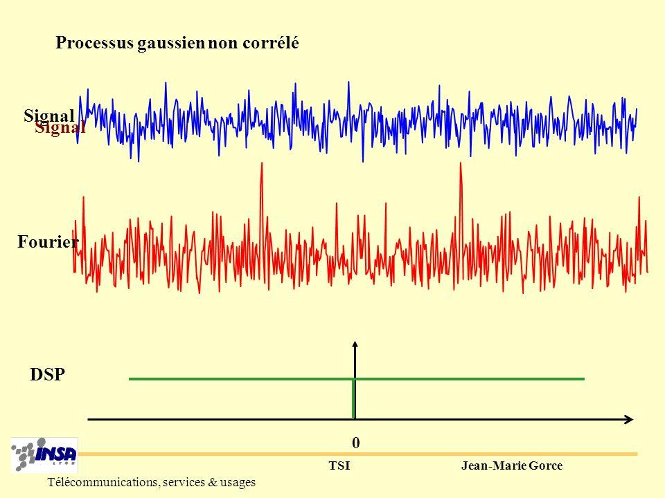 TSIJean-Marie Gorce Télécommunications, services & usages Signal aléatoire : Densité spectrale de puissance Signal Transformée de Fourier Processus stationnaire, ergodique Plusieurs réalisations, Energie finie DSP=mean(TSF)