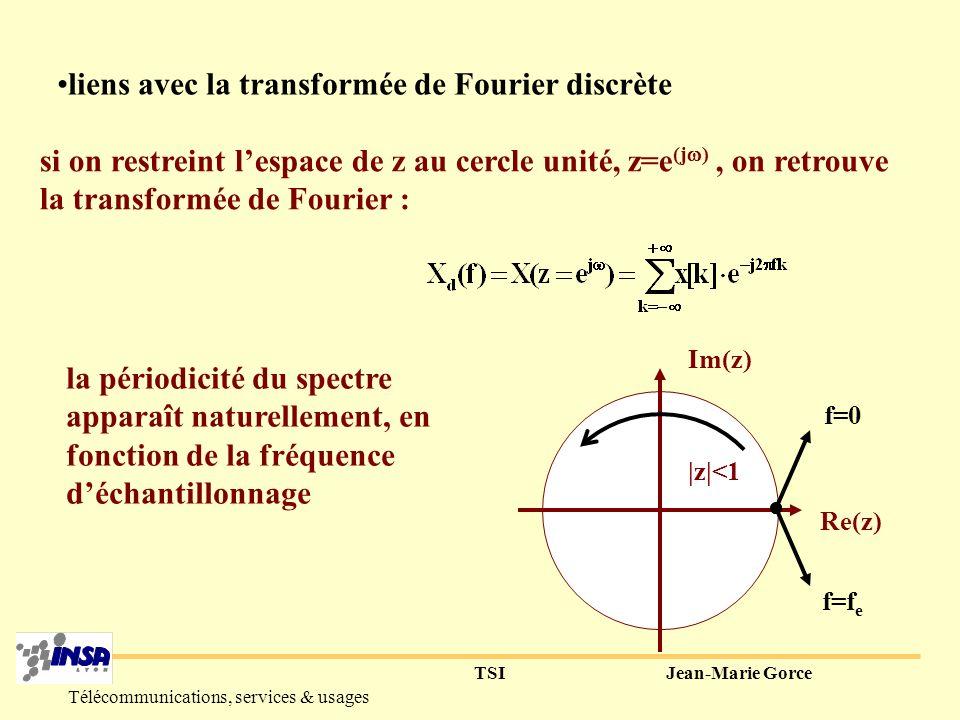 TSIJean-Marie Gorce Télécommunications, services & usages 1) La transformée en z la transformée en Z est aux signaux échantillonnés ce que la transformée de Laplace est aux signaux continus (automatisme) déf.