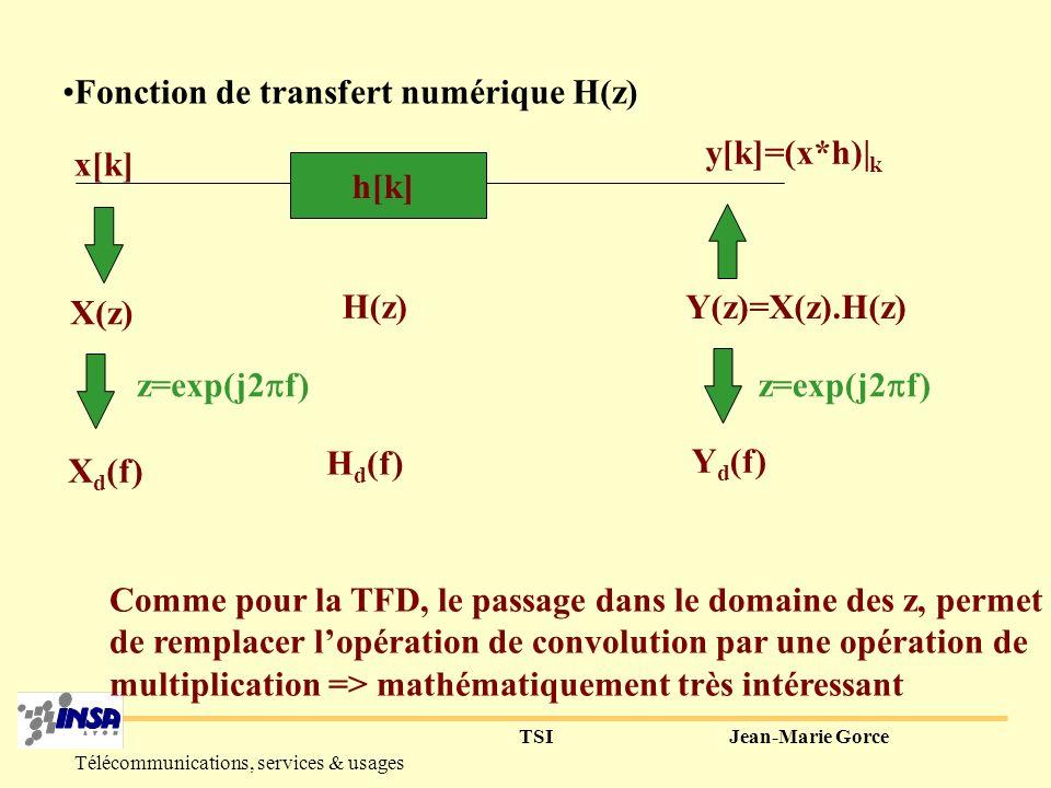 TSIJean-Marie Gorce Télécommunications, services & usages liens avec la transformée de Fourier discrète si on restreint lespace de z au cercle unité, z=e (j ), on retrouve la transformée de Fourier : la périodicité du spectre apparaît naturellement, en fonction de la fréquence déchantillonnage |z|<1 Re(z) Im(z) f=0 f=f e