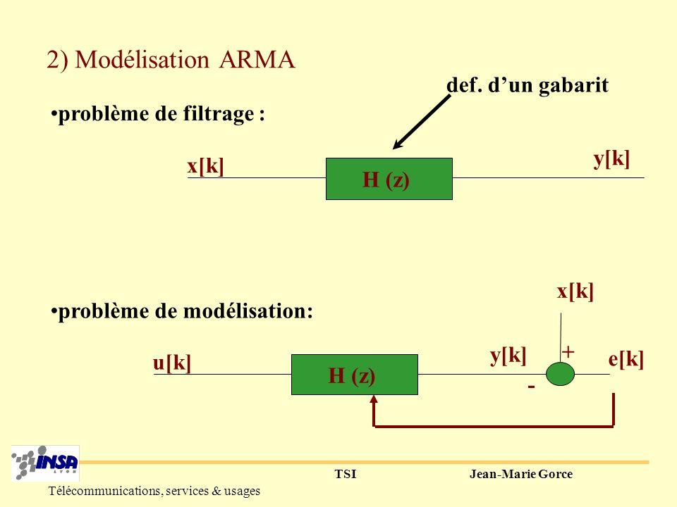 TSIJean-Marie Gorce Télécommunications, services & usages intérêt de cette structure Y(z)=X(z).H(z) expression dans le domaine temporel expression dans le domaine spectral