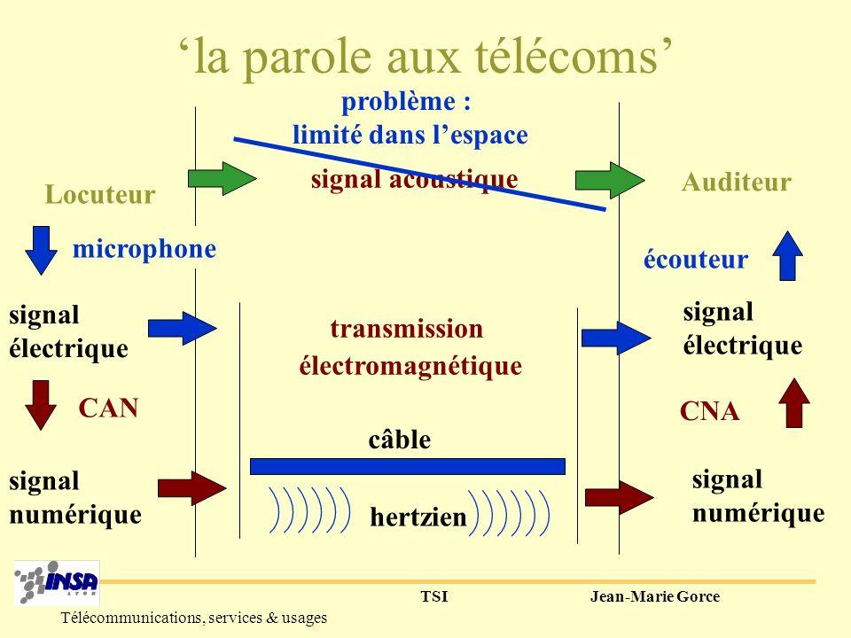 TSIJean-Marie Gorce Télécommunications, services & usages 050100 -0.2 0 0.2 0.4 t (ms) [e] 050100 -0.2 0 0.2 0.4 t (ms) [on] 012345 0 10 20 30 40 50 PSD [e] f (kHz) (dB) 012345 0 10 20 30 40 50 PSD [on] f (kHz) (dB)