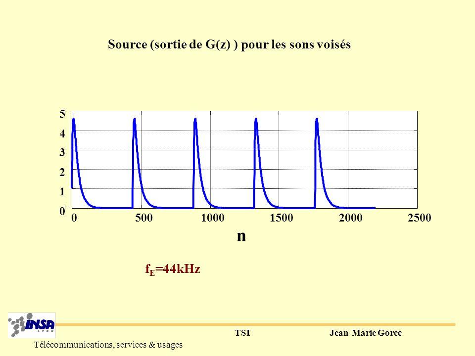 TSIJean-Marie Gorce Télécommunications, services & usages source pour les sons voisés G(z) x v (k) 0100200300400500 0 5 10 n réponse impulsionnelle 01234 0 10 20 30 40 50 60 f (kHz) réponse spectrale (dB) =0.97, =0.85, f E =44kHz