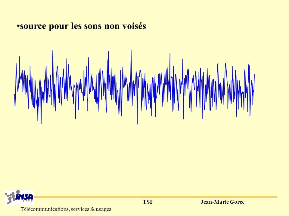 TSIJean-Marie Gorce Télécommunications, services & usages 05001000150020002500 0 1 2 3 4 5 f E =44kHz n Source (sortie de G(z) ) pour les sons voisés