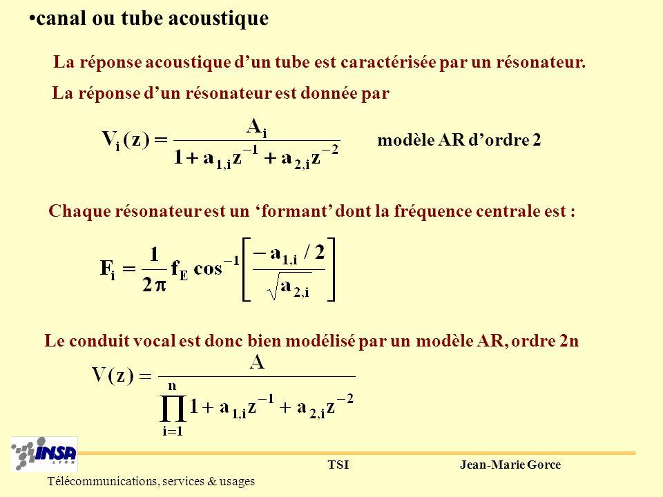 TSIJean-Marie Gorce Télécommunications, services & usages source pour les sons non voisés