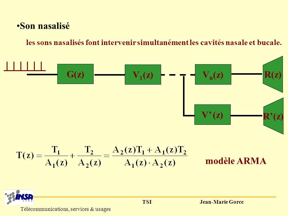 TSIJean-Marie Gorce Télécommunications, services & usages Son voisé V 1 (z) V n (z) R(z) G(z) V(z) qui tend vers 1 modèle AR dordre 2n+1, si un des pôles de G(z) est proche de lunité