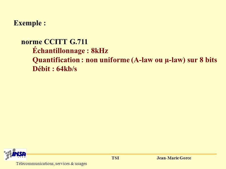 TSIJean-Marie Gorce Télécommunications, services & usages Compression Problématique du codage qualité débit complexitécoût