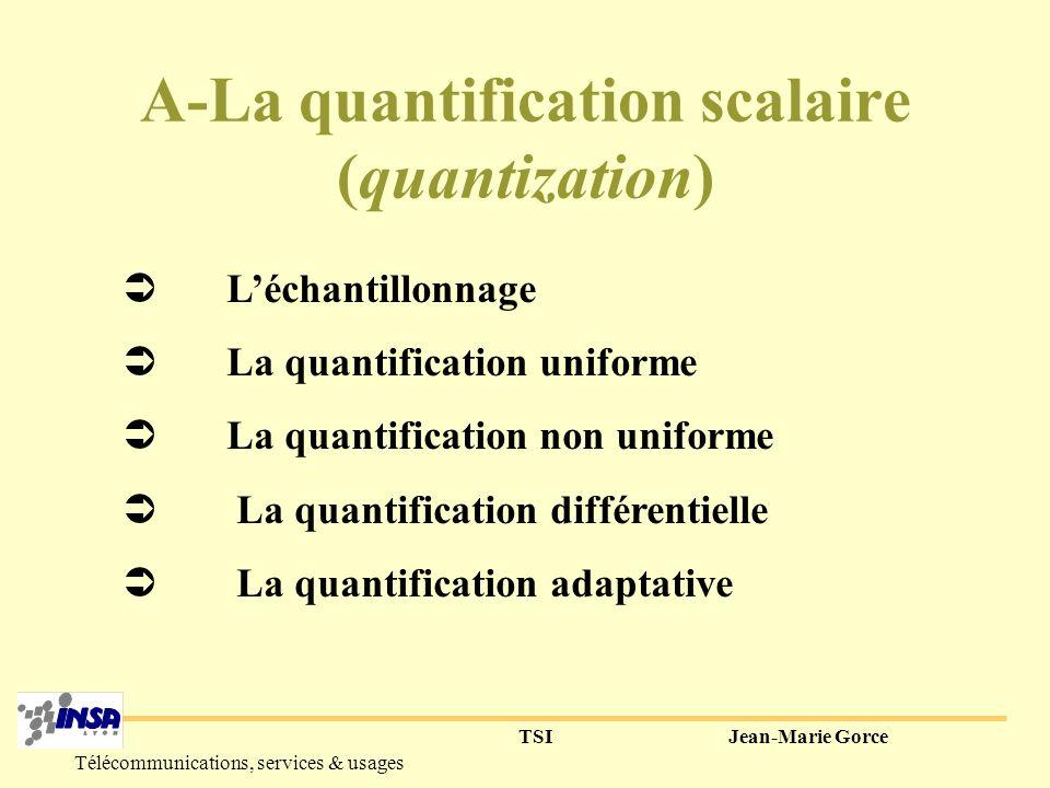 TSIJean-Marie Gorce Télécommunications, services & usages Exemple : norme CCITT G.711 Échantillonnage : 8kHz Quantification : non uniforme (A-law ou µ-law) sur 8 bits Débit : 64kb/s