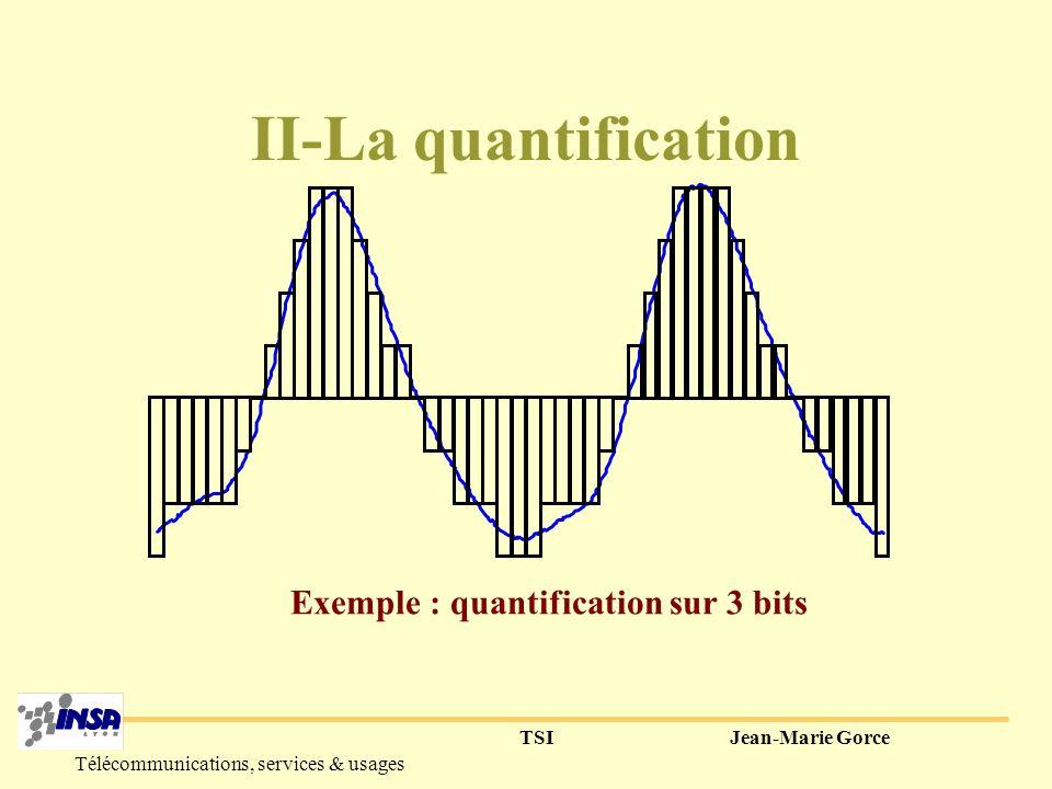 TSIJean-Marie Gorce Télécommunications, services & usages Recouvrement spectral 012345678910 -20 -10 0 10 20 30 PSD [ch] f (kHz) (dB) Théorème de Shannon : f max =Fe/2 filtre anti-repliement (anti-aliasing) Initialaliasedprefiltered