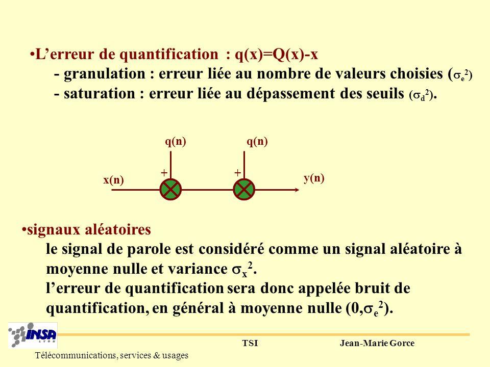 TSIJean-Marie Gorce Télécommunications, services & usages La quantification Q(x) - L : nombre de valeurs quantifiées - b : nombre de bits de codage; L = 2 b - x(0)...