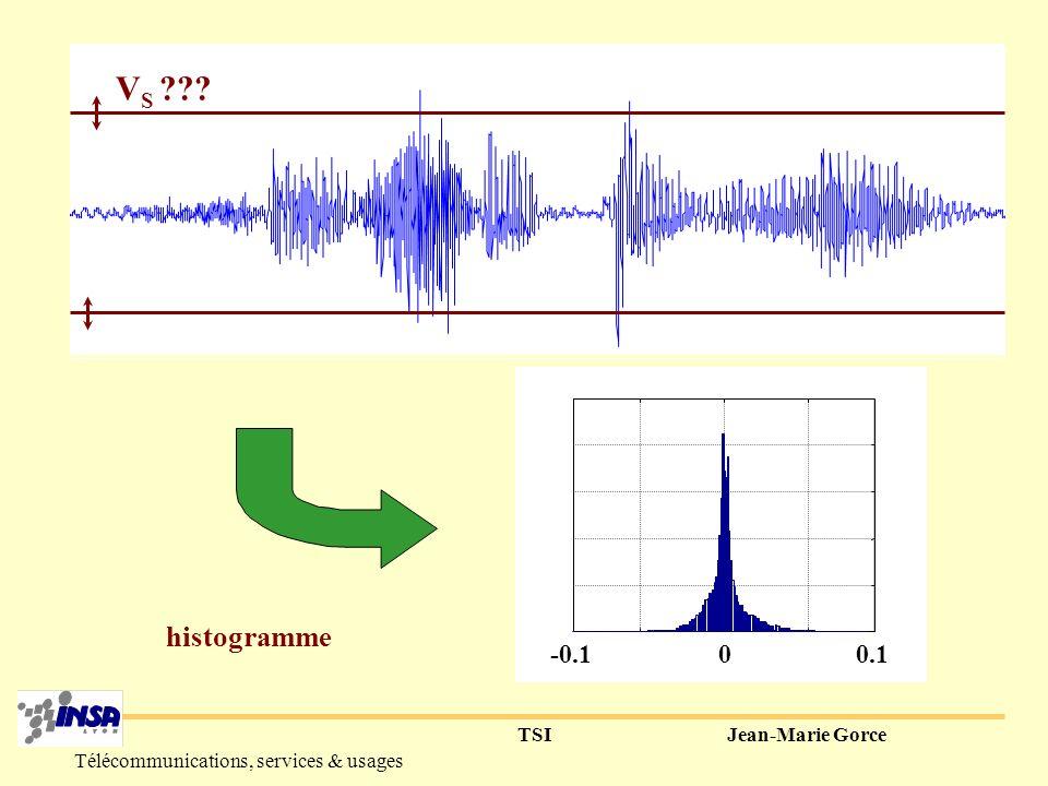 TSIJean-Marie Gorce Télécommunications, services & usages Lerreur de quantification : q(x)=Q(x)-x - granulation : erreur liée au nombre de valeurs choisies ( e 2 ) - saturation : erreur liée au dépassement des seuils ( d 2 ).