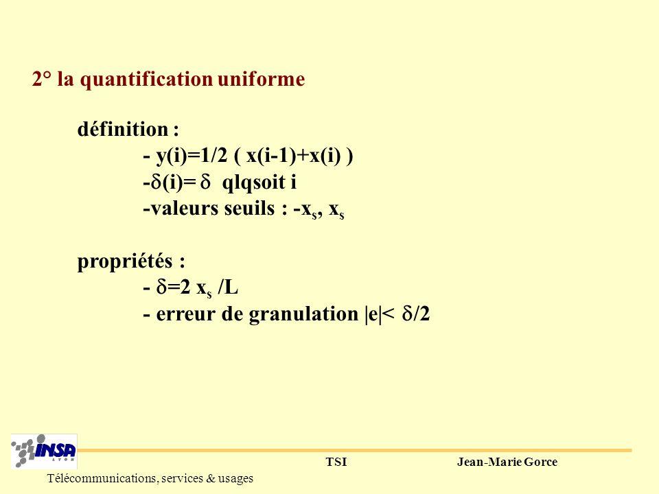 TSIJean-Marie Gorce Télécommunications, services & usages Rapport Signal-Bruit (RSB ou SNR) [dB] facteur de charge =x s / x