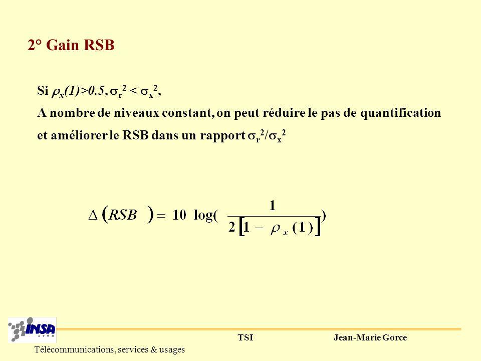 TSIJean-Marie Gorce Télécommunications, services & usages III-La quantification différentielle (differential quantization) 1° Principe x(n)y(n)+ q(n) - z -1 x(n-1) r(n) Décorrélation >>>