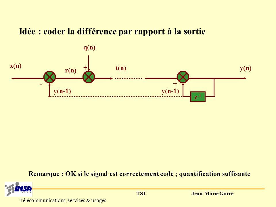 TSIJean-Marie Gorce Télécommunications, services & usages 3° Mise en œuvre codage-décodage x(n) + q(n) - z -1 x(n-1) r(n) y(n) + z -1 y(n-1) t(n) Intégration de l erreur !!!.