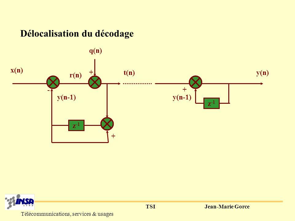 TSIJean-Marie Gorce Télécommunications, services & usages Idée : coder la différence par rapport à la sortie x(n) + q(n) - y(n-1) r(n) y(n) + z -1 y(n-1) t(n) Remarque : OK si le signal est correctement codé ; quantification suffisante