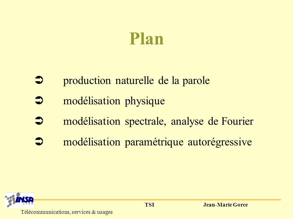 TSIJean-Marie Gorce Télécommunications, services & usages Plan production naturelle de la parole modélisation physique modélisation spectrale, analyse de Fourier modélisation paramétrique autorégressive