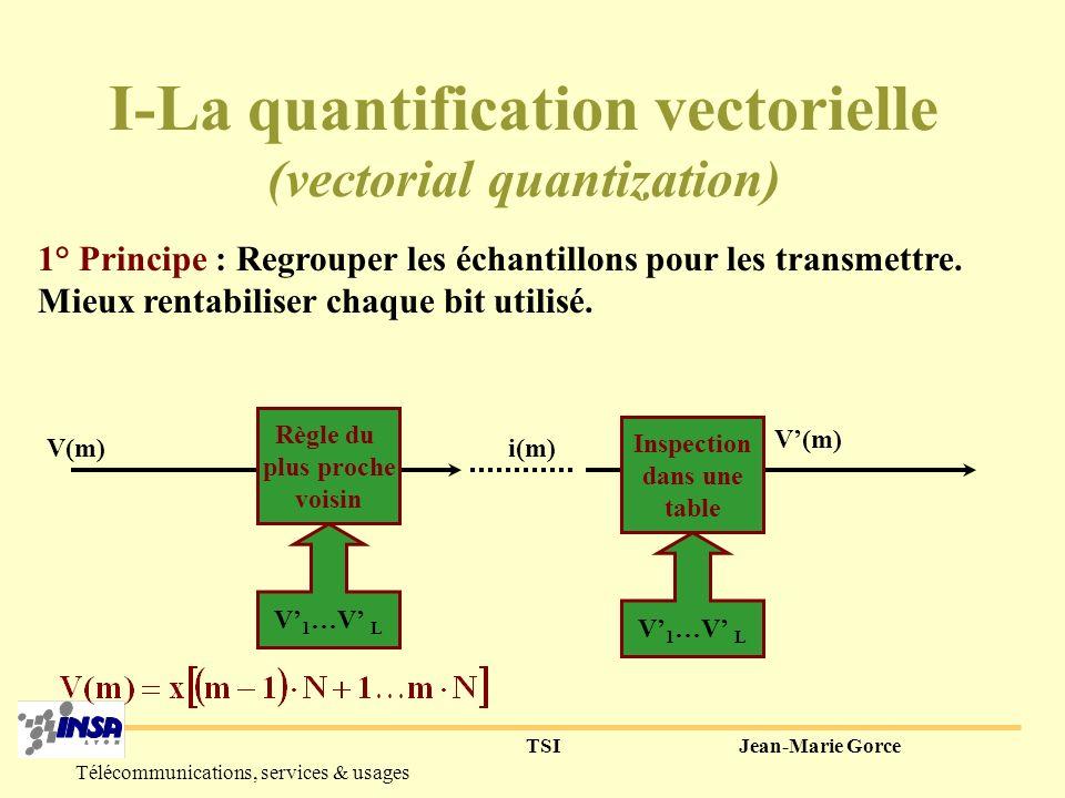 TSIJean-Marie Gorce Télécommunications, services & usages B-La quantification vectorielle Principe de la quantification vectorielle Quantification vectorielle prédictive (CELP).