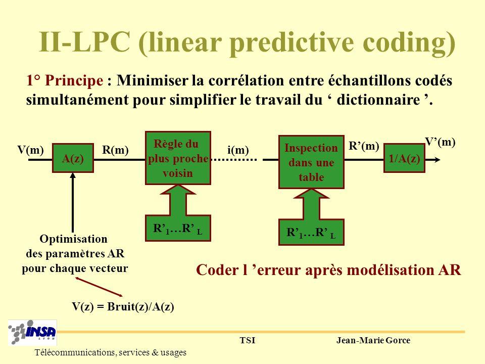 TSIJean-Marie Gorce Télécommunications, services & usages 2° Algorithmie : Comment choisir le dicitonnaire ?.