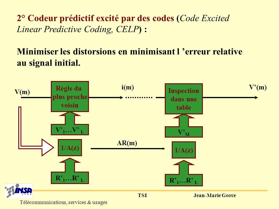 TSIJean-Marie Gorce Télécommunications, services & usages II-LPC (linear predictive coding) 1° Principe : Minimiser la corrélation entre échantillons codés simultanément pour simplifier le travail du dictionnaire.
