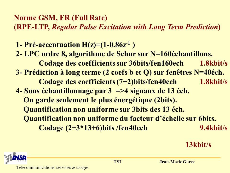 TSIJean-Marie Gorce Télécommunications, services & usages III-Codeurs GSM passe-haut (>80Hz) Estimation AR Prédiction à long terme Modélisation du bruit Paramètres AR Paramètres b,Q Index du dictionnaire