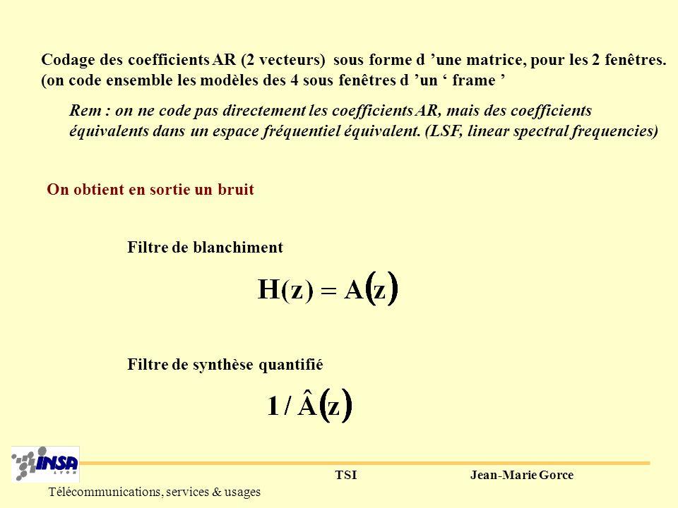 TSIJean-Marie Gorce Télécommunications, services & usages 2- LPC ordre 10, par fenêtres pondérées, N=160 échantillons Estimation d un modèle AR ordre 10 après fenêtrage W I (n) et W II (n) : - directement modèles pour les sous-fenêtres f 2 et f 4.