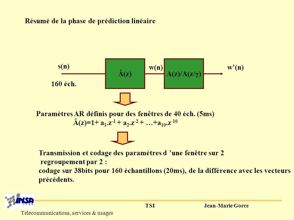 TSIJean-Marie Gorce Télécommunications, services & usages 2b- filtrage perceptuel |S(z)| |W(z)| s(t) Limiter le bruit de quantification dans les zones fréquentielles à haute énergie (formants)