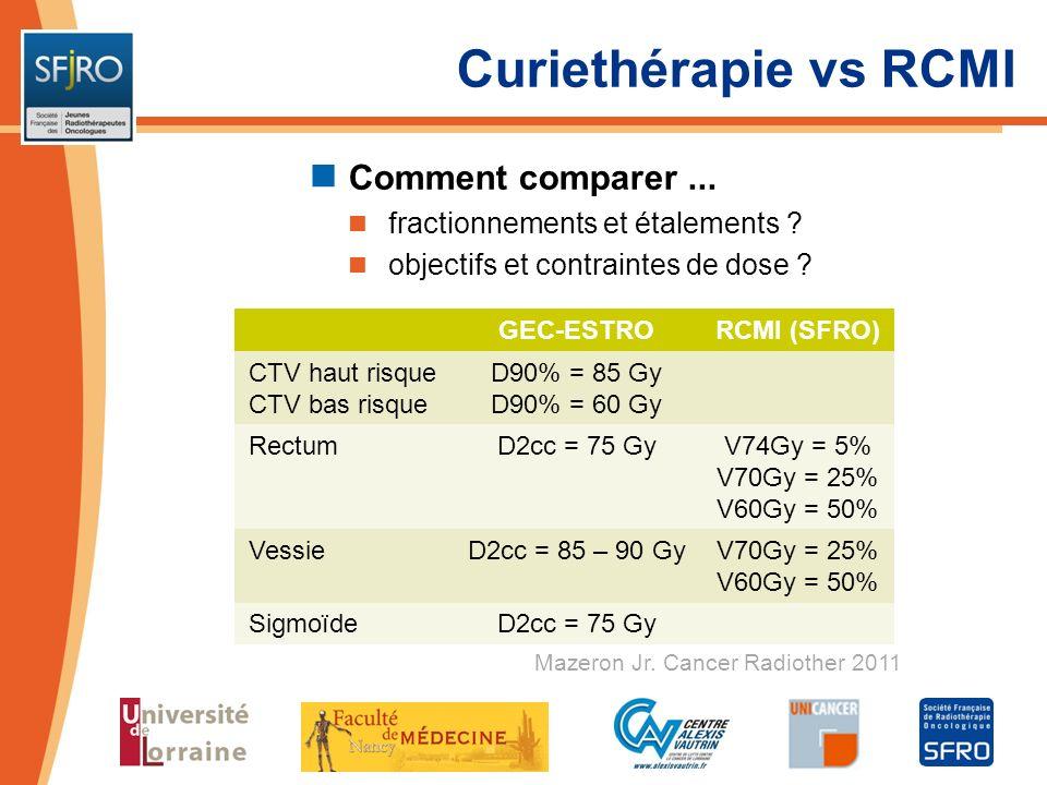 Curiethérapie vs RCMI GEC-ESTRORCMI (SFRO) CTV haut risque CTV bas risque D90% = 85 Gy D90% = 60 Gy RectumD2cc = 75 GyV74Gy = 5% V70Gy = 25% V60Gy = 5