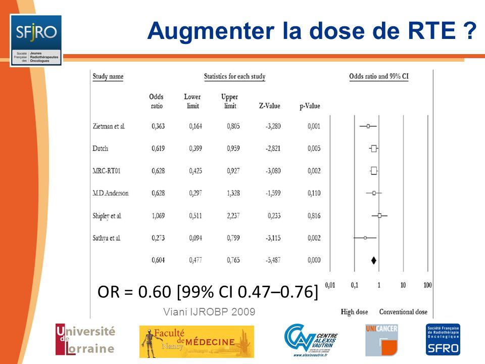GETUG P05 : contraintes de dose Bras RT+CTBras RT RTE 46 GyBDD 110 GyHDD 14 GyRTE 80 Gy RectumV46Gy 5% V40Gy < 40% V100(?) < 0.8ccD max < 12 Gy V75(?) < 1cc D max 76Gy V70Gy < 25% V60Gy < 50% VessieV46Gy 5% V40Gy < 50% D max < 78Gy V60Gy < 50% UrètreD30(?) < 180GyD max < 12 Gy V125(?) < 1cc Têtes fémD30Gy 5%D55Gy 5%