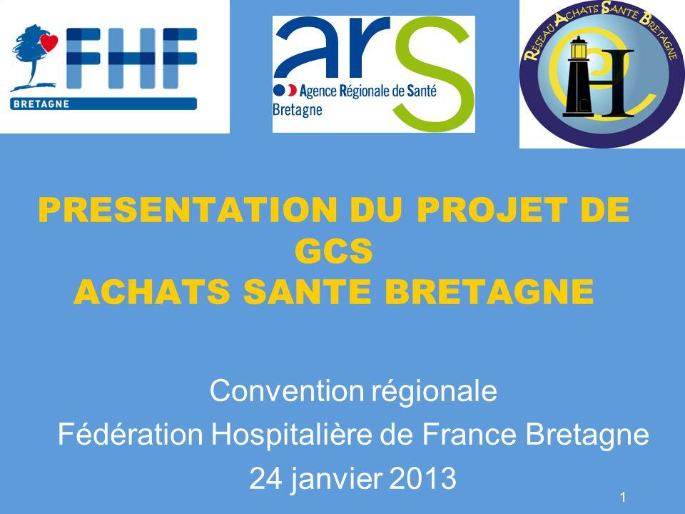 12 Évolutions 2012 Souhait du DG Agence Régionale de Santé que le GCS assume lanimation externe du projet PHARE Concertation ARS – FHF Bretagne - RASB Possibilité de bénéficier dun administrateur à temps plein via la mise à disposition dun collègue.