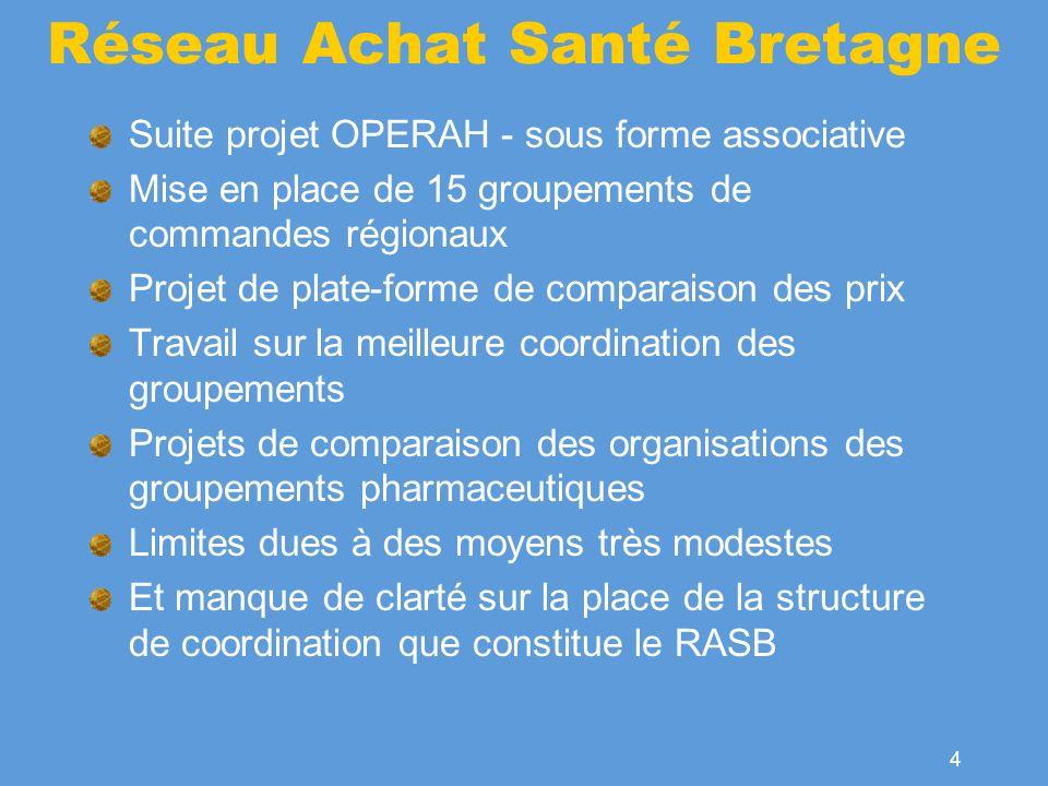15 Missions Deux axes : Coordination régionale des achats (mission à lorigine du projet) Animation de la mise en place du projet PHARE par délégation de lAgence Régionale de Santé – élément introduit suite à la réunion du 19 novembre 2012