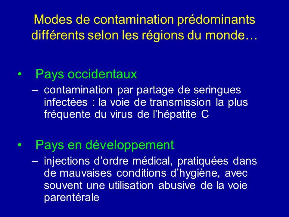 Modes de contamination prédominants différents selon les régions du monde… Pays occidentaux –contamination par partage de seringues infectées : la voi