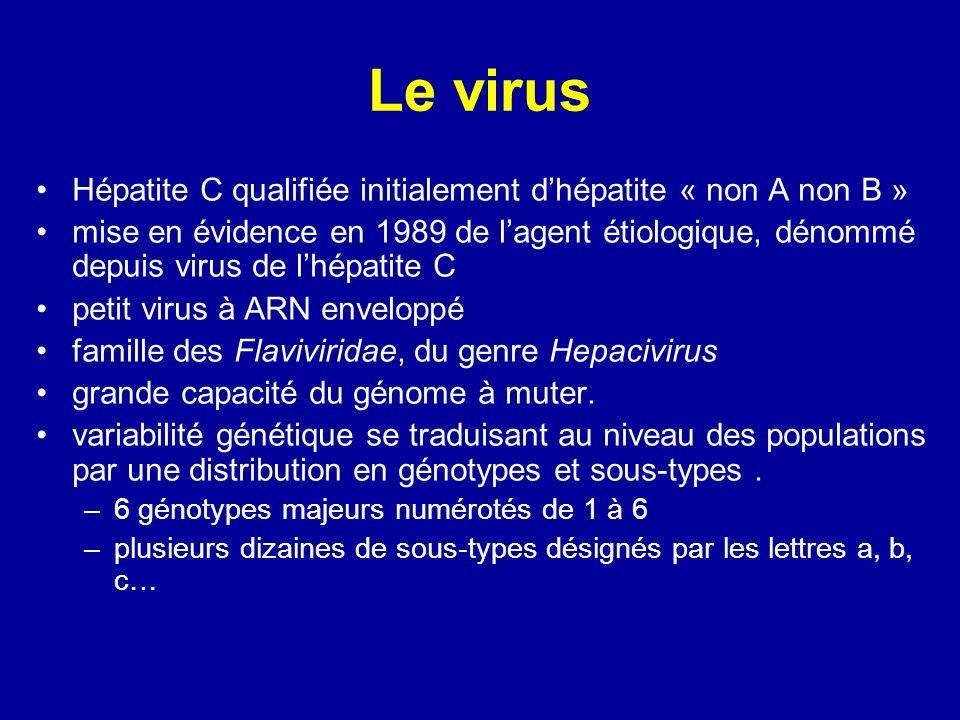 Génotype 1: 48 semaines –Faire ARN VHC quantitatif à S12 –Si diminution de 2 log ou CV=0 ->Poursuite du TTT, si objectif du TTT est léradication virale –Sinon: forte pba déchec viro.
