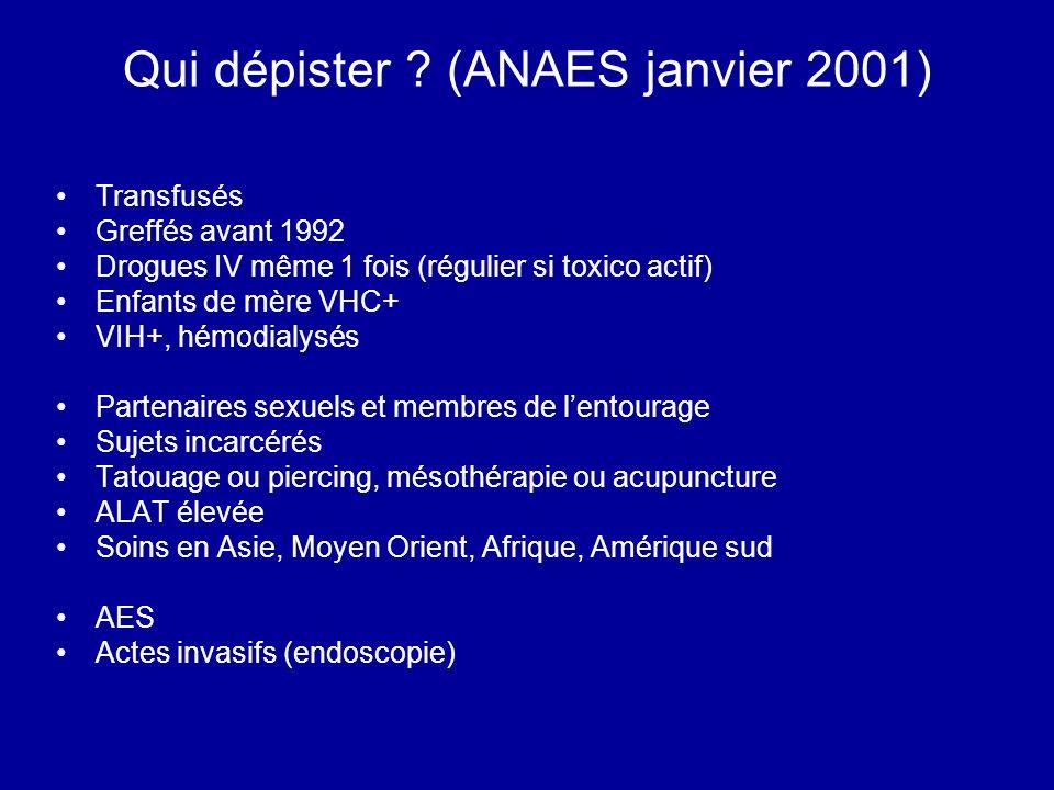 Qui dépister ? (ANAES janvier 2001) Transfusés Greffés avant 1992 Drogues IV même 1 fois (régulier si toxico actif) Enfants de mère VHC+ VIH+, hémodia