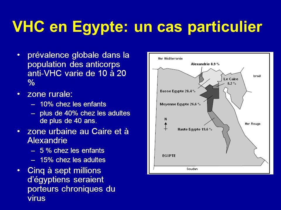 VHC en Egypte: un cas particulier prévalence globale dans la population des anticorps anti-VHC varie de 10 à 20 % zone rurale: –10% chez les enfants –