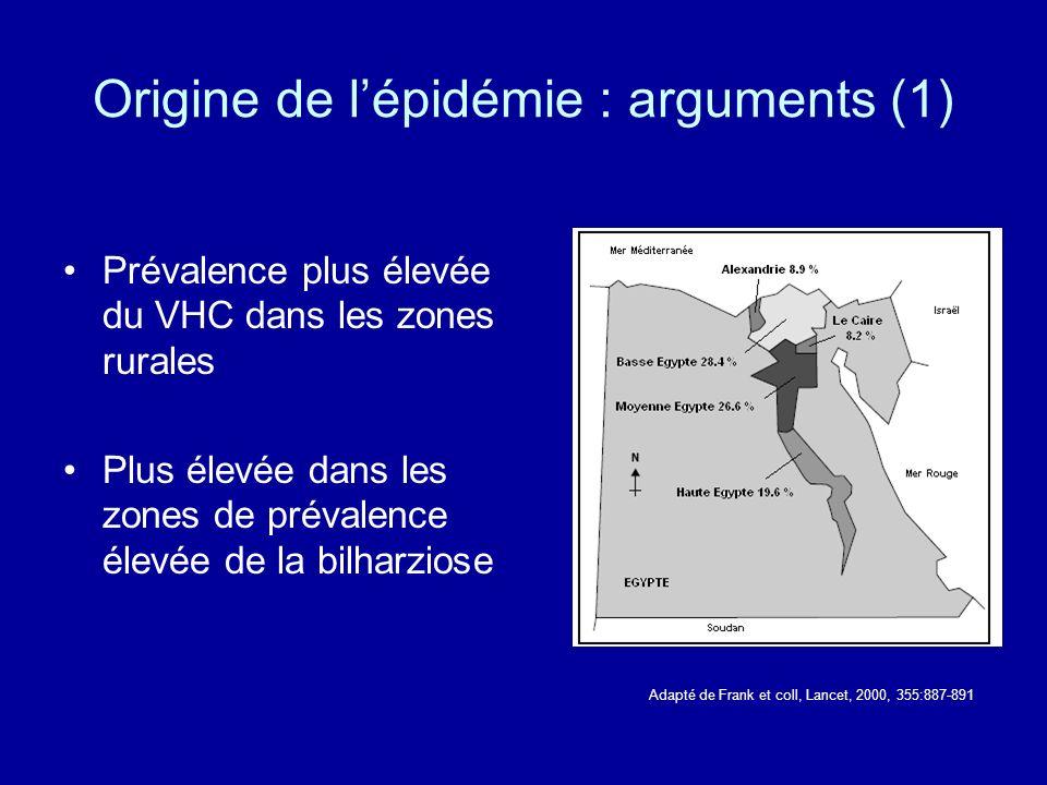 Origine de lépidémie : arguments (1) Prévalence plus élevée du VHC dans les zones rurales Plus élevée dans les zones de prévalence élevée de la bilhar