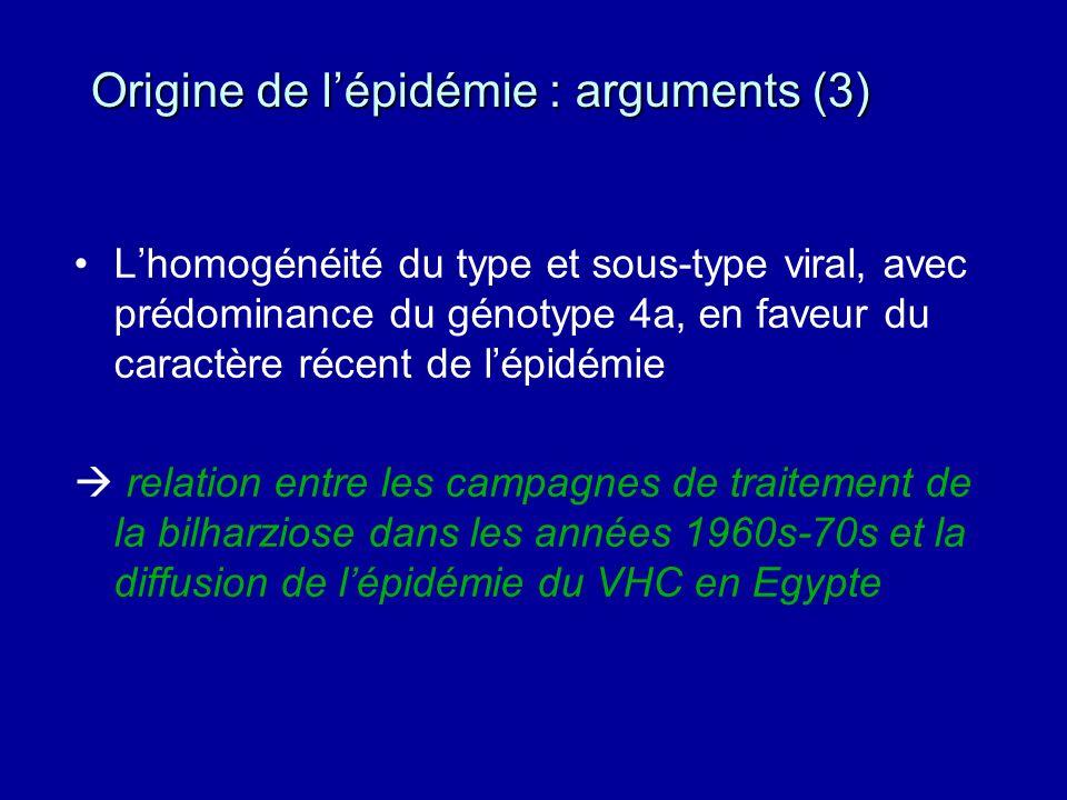 Lhomogénéité du type et sous-type viral, avec prédominance du génotype 4a, en faveur du caractère récent de lépidémie relation entre les campagnes de