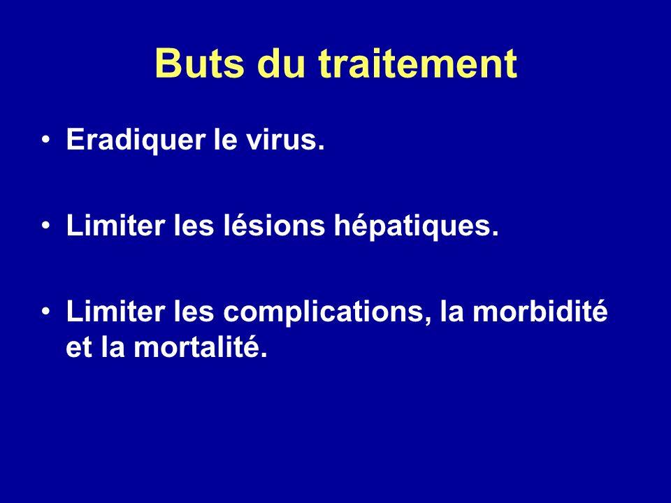 Buts du traitement Eradiquer le virus. Limiter les lésions hépatiques. Limiter les complications, la morbidité et la mortalité.