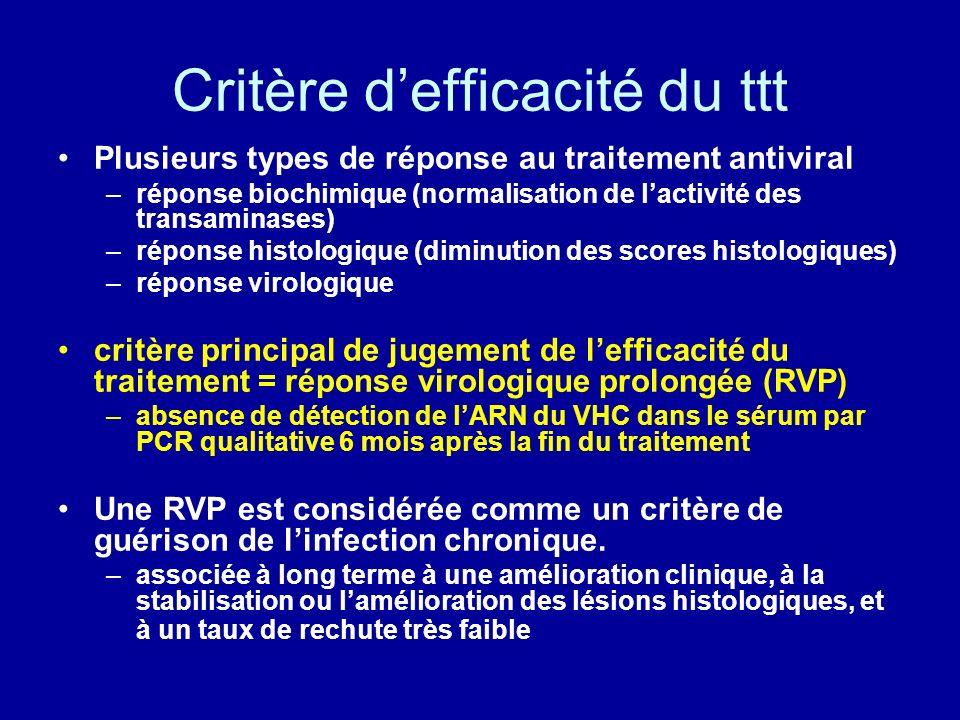 Critère defficacité du ttt Plusieurs types de réponse au traitement antiviral –réponse biochimique (normalisation de lactivité des transaminases) –rép