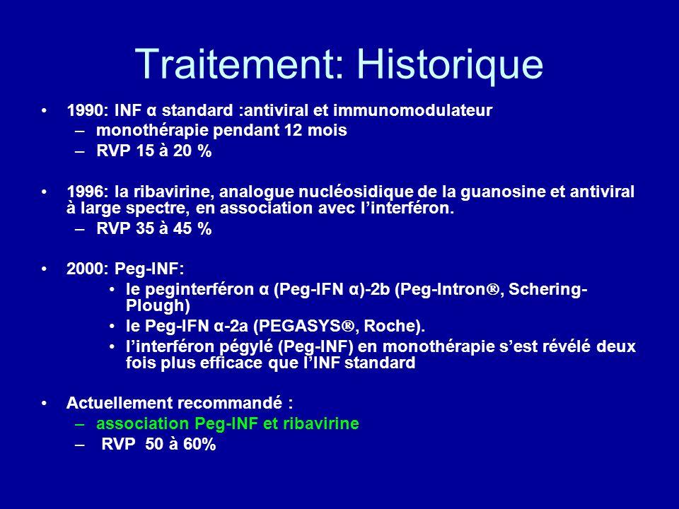 Traitement: Historique 1990: INF α standard :antiviral et immunomodulateur –monothérapie pendant 12 mois –RVP 15 à 20 % 1996: la ribavirine, analogue