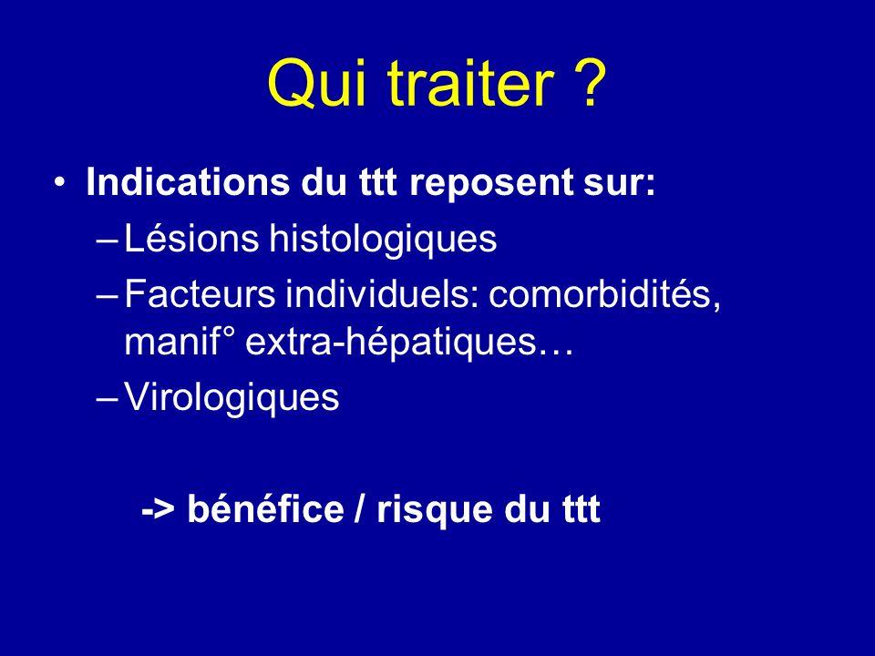 Qui traiter ? Indications du ttt reposent sur: –Lésions histologiques –Facteurs individuels: comorbidités, manif° extra-hépatiques… –Virologiques -> b