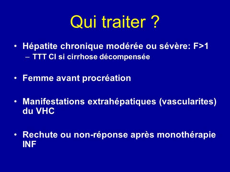 Hépatite chronique modérée ou sévère: F>1 –TTT CI si cirrhose décompensée Femme avant procréation Manifestations extrahépatiques (vascularites) du VHC