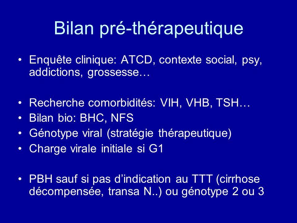 Bilan pré-thérapeutique Enquête clinique: ATCD, contexte social, psy, addictions, grossesse… Recherche comorbidités: VIH, VHB, TSH… Bilan bio: BHC, NF