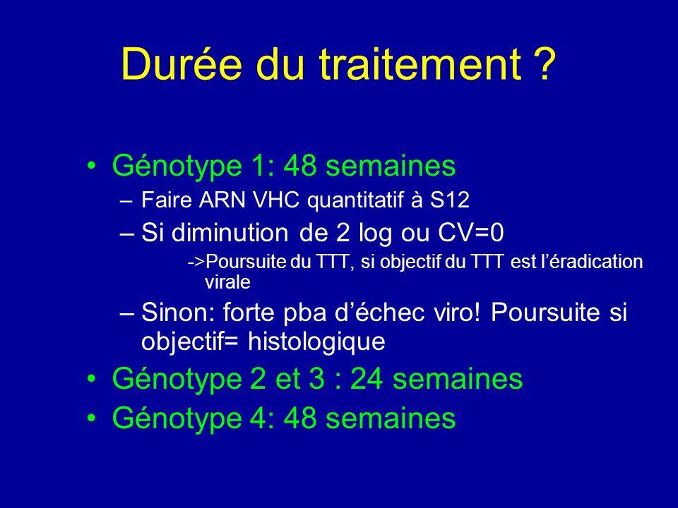 Génotype 1: 48 semaines –Faire ARN VHC quantitatif à S12 –Si diminution de 2 log ou CV=0 ->Poursuite du TTT, si objectif du TTT est léradication viral