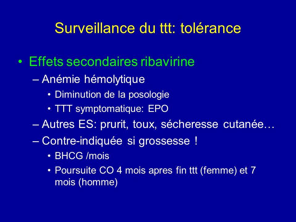 Surveillance du ttt: tolérance Effets secondaires ribavirine –Anémie hémolytique Diminution de la posologie TTT symptomatique: EPO –Autres ES: prurit,