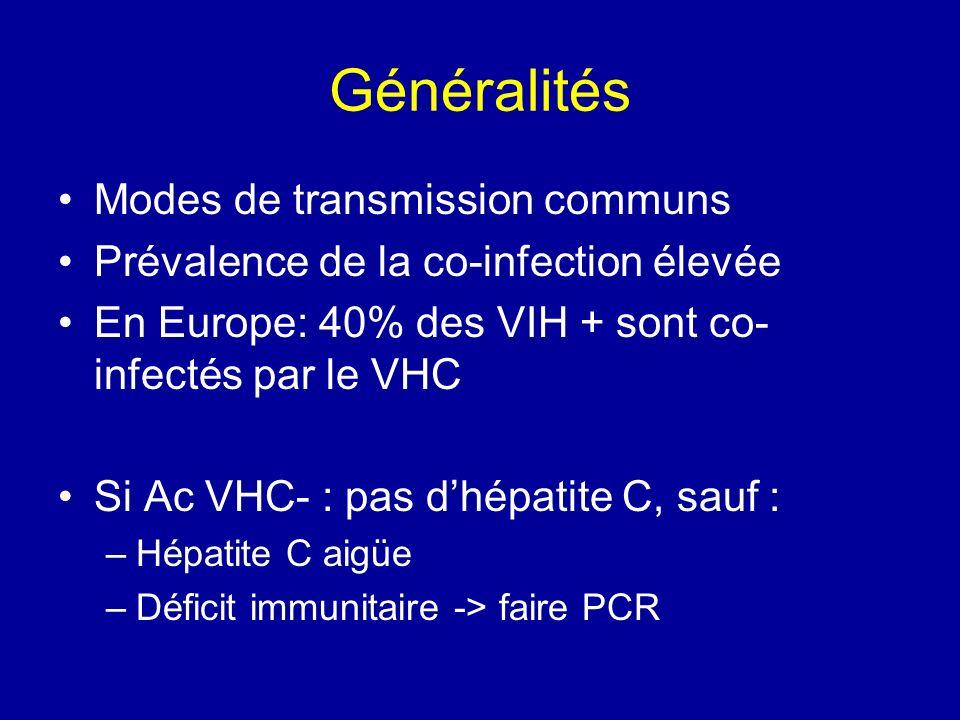 Généralités Modes de transmission communs Prévalence de la co-infection élevée En Europe: 40% des VIH + sont co- infectés par le VHC Si Ac VHC- : pas
